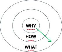 zlatý kruh, mediácia, mediátor, zvládanie konflitkov,