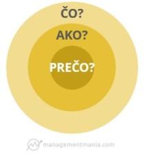 Zlatý kruh, mediácia, komunikácia